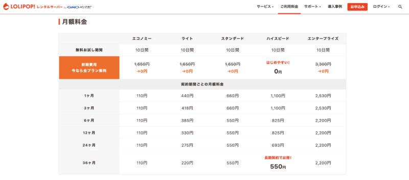 レンタルサーバーロリポップの料金月額220円でサーバー運用練習
